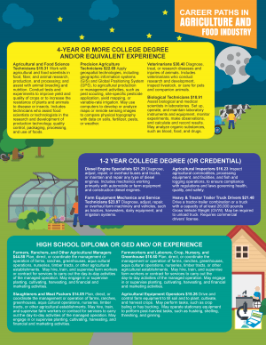 Ag_Career-Pathways_Flyer-1_Page_2-