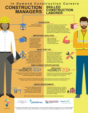 ConstructionManager_ConstructionLaborer-Career-Comparison