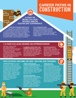 Construction_Career-Pathways_Flyer-1_Southwest_Page_2