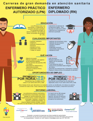 RN-LPN_Health_Career-Comparison_SCWC_Spanish