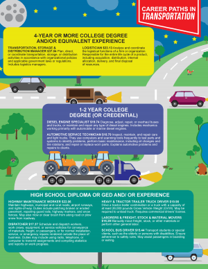 transportation career pathways in swsc minnesota page 2