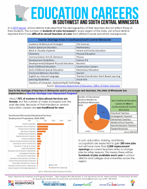 Education Careers Overview Page 2